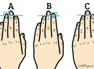 What does your hand says about your personality?